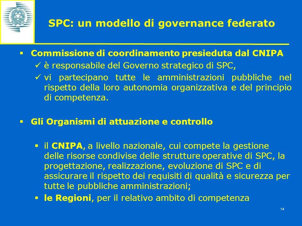 SPC: un modello di governance federato