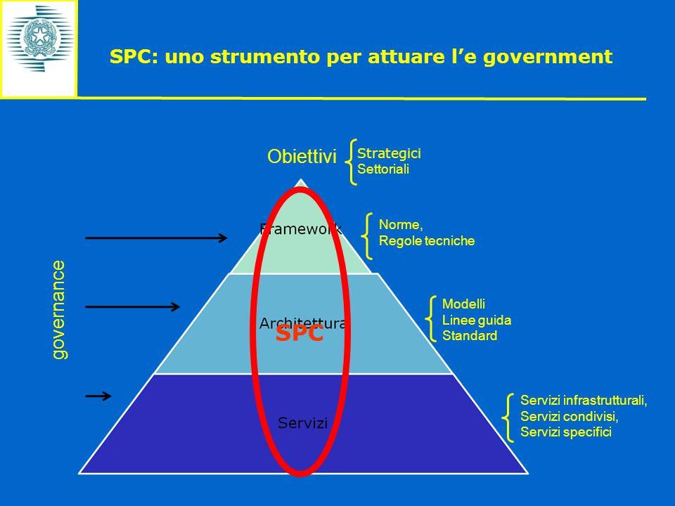 SPC: uno strumento per attuare l'e government