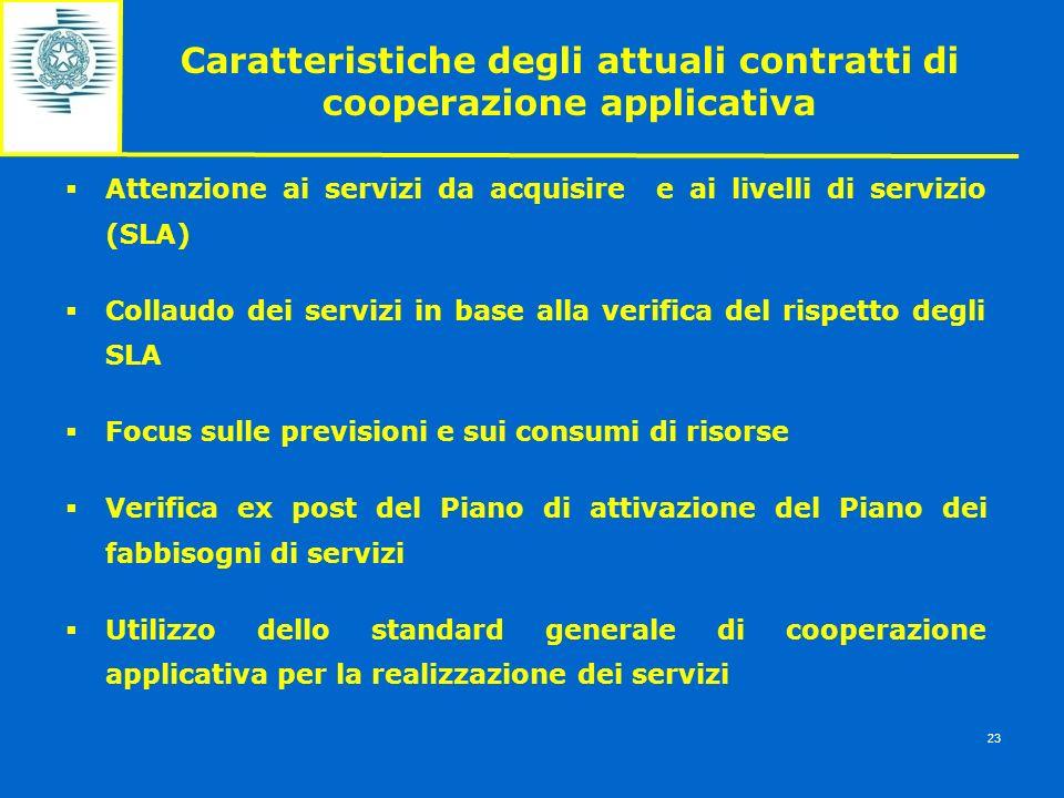 Caratteristiche degli attuali contratti di cooperazione applicativa
