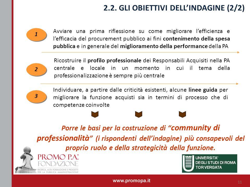 2.2. GLI OBIETTIVI DELL'INDAGINE (2/2)