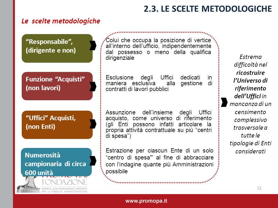 2.3. LE SCELTE METODOLOGICHE