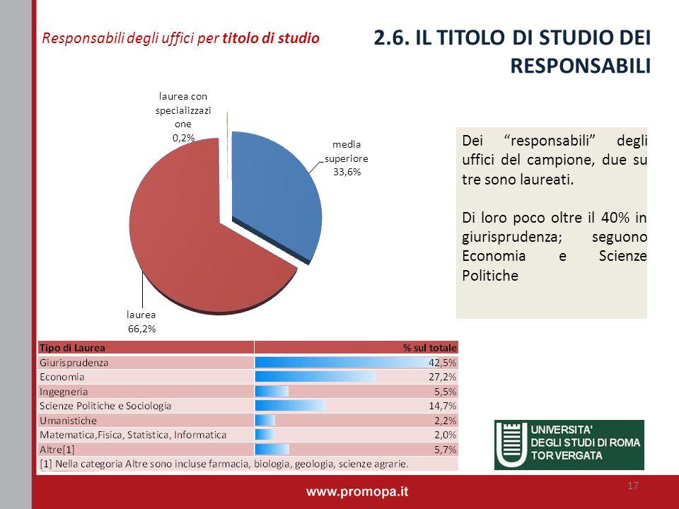 2.6. IL TITOLO DI STUDIO DEI RESPONSABILI