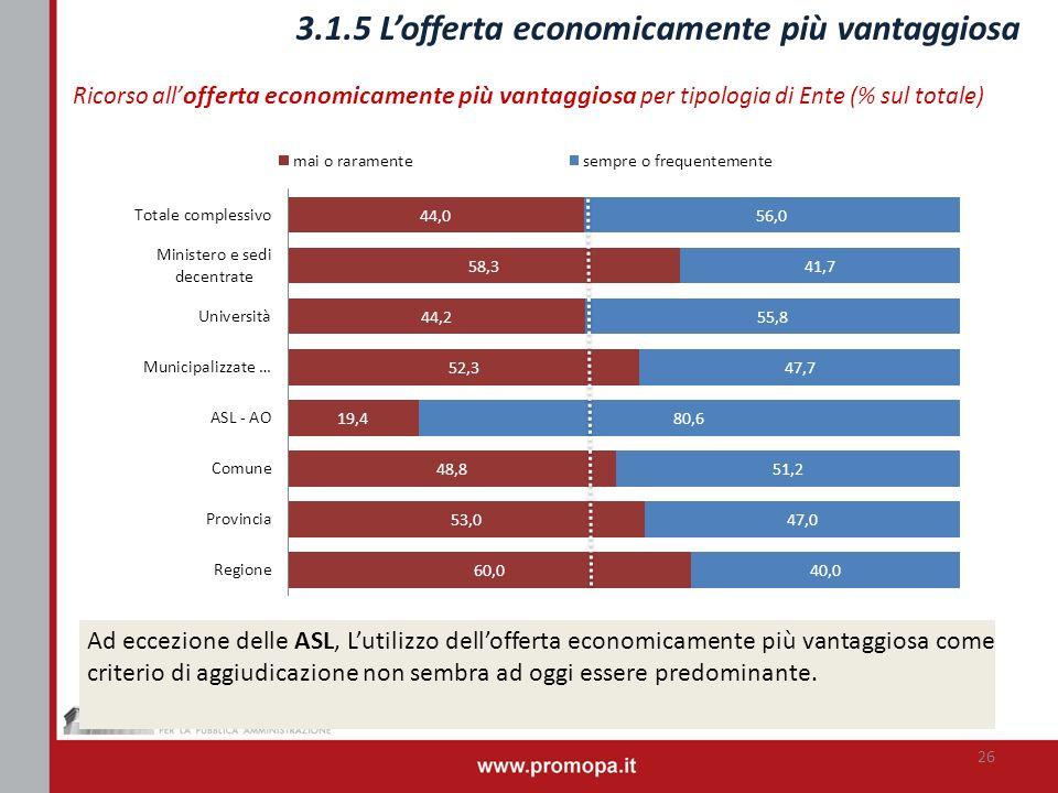 3.1.5 L'offerta economicamente più vantaggiosa