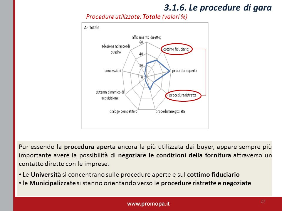 3.1.6. Le procedure di gara Procedure utilizzate: Totale (valori %)