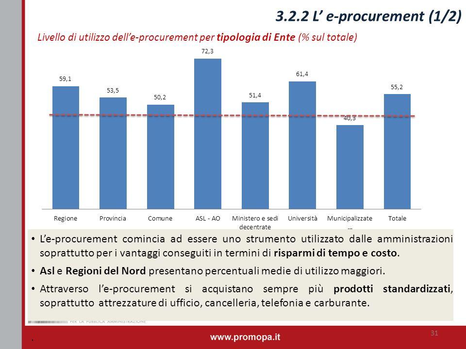 3.2.2 L' e-procurement (1/2) Livello di utilizzo dell'e-procurement per tipologia di Ente (% sul totale)