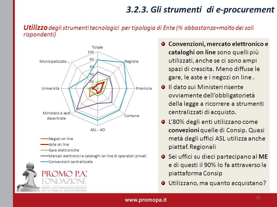 3.2.3. Gli strumenti di e-procurement