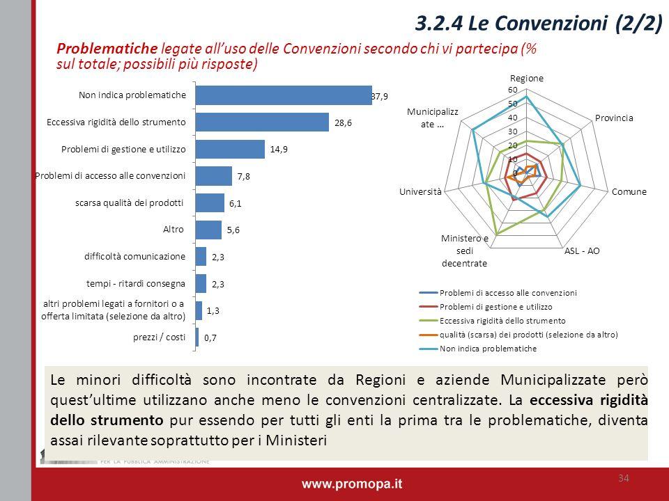 3.2.4 Le Convenzioni (2/2) RIVEDERE