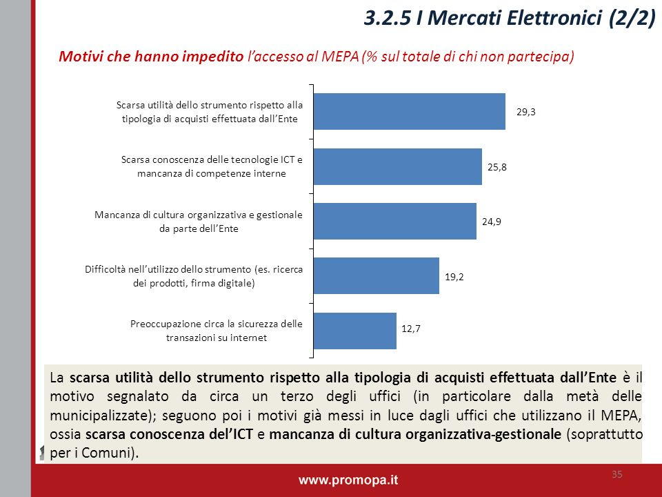 3.2.5 I Mercati Elettronici (2/2)