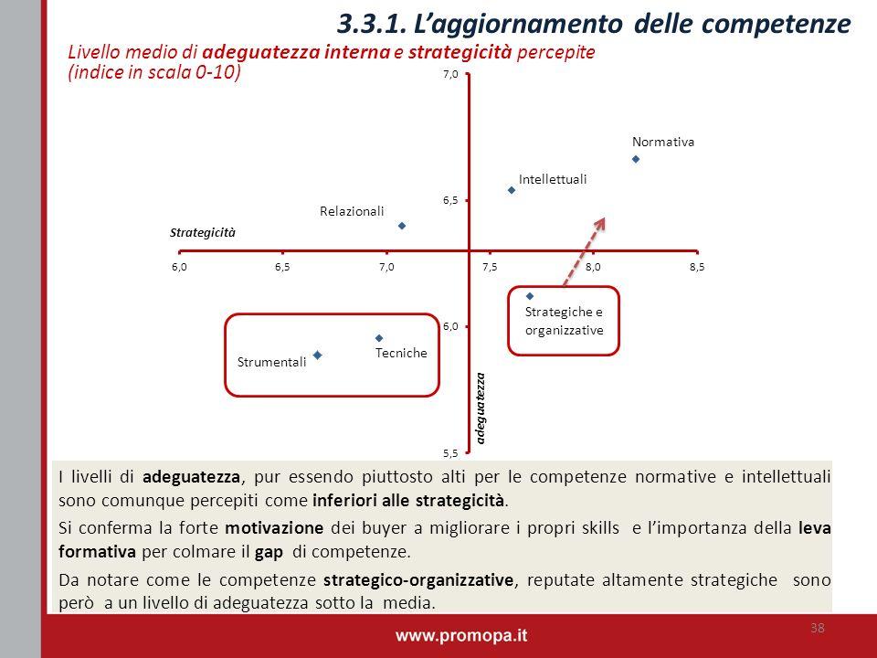 3.3.1. L'aggiornamento delle competenze