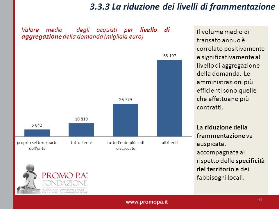 3.3.3 La riduzione dei livelli di frammentazione