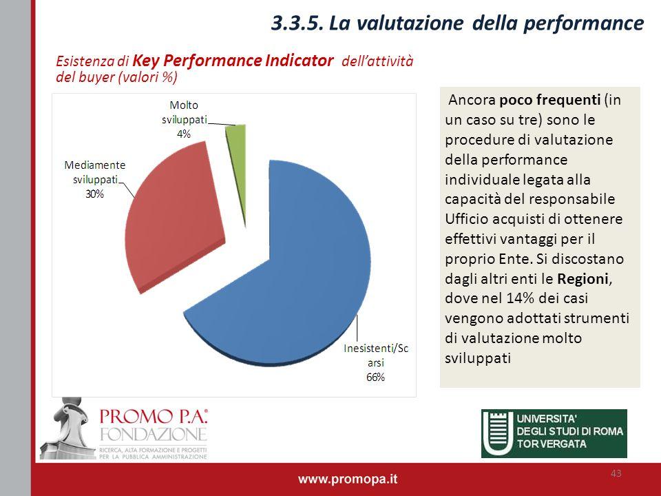 3.3.5. La valutazione della performance