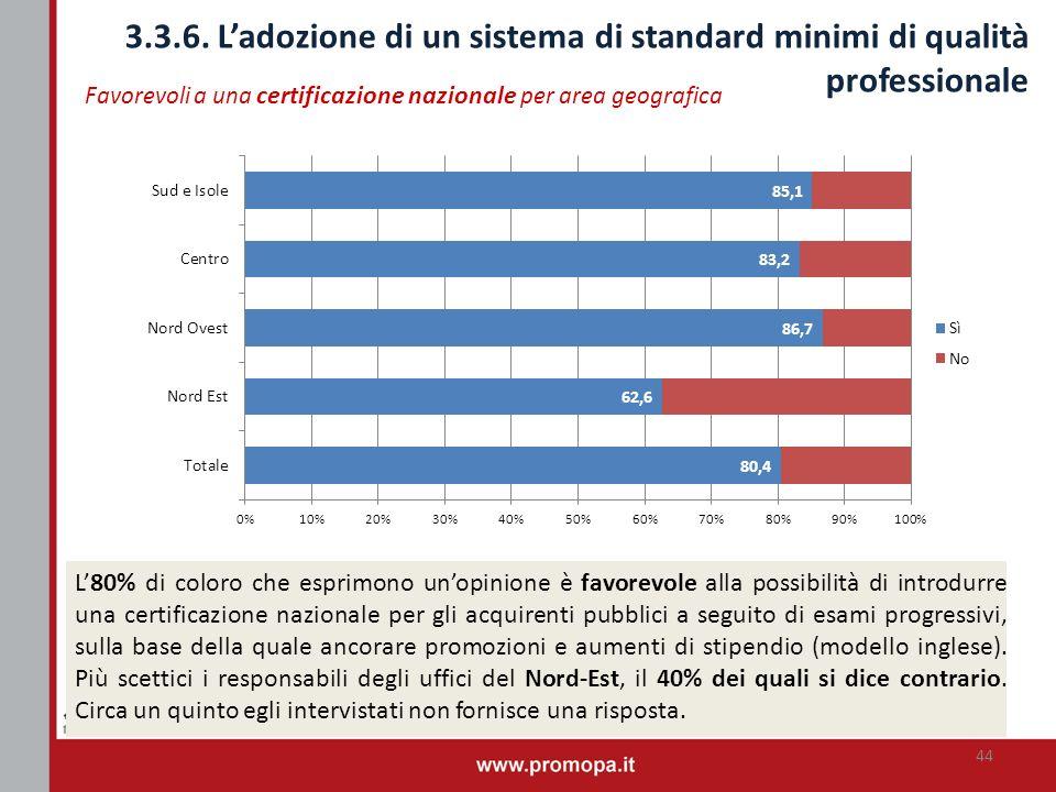3.3.6. L'adozione di un sistema di standard minimi di qualità professionale