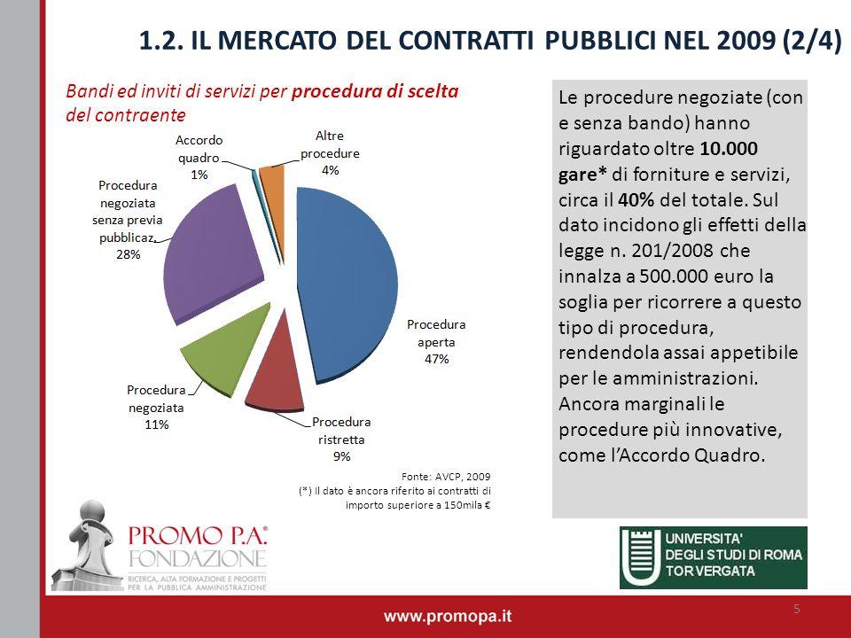 1.2. IL MERCATO DEL CONTRATTI PUBBLICI NEL 2009 (2/4)