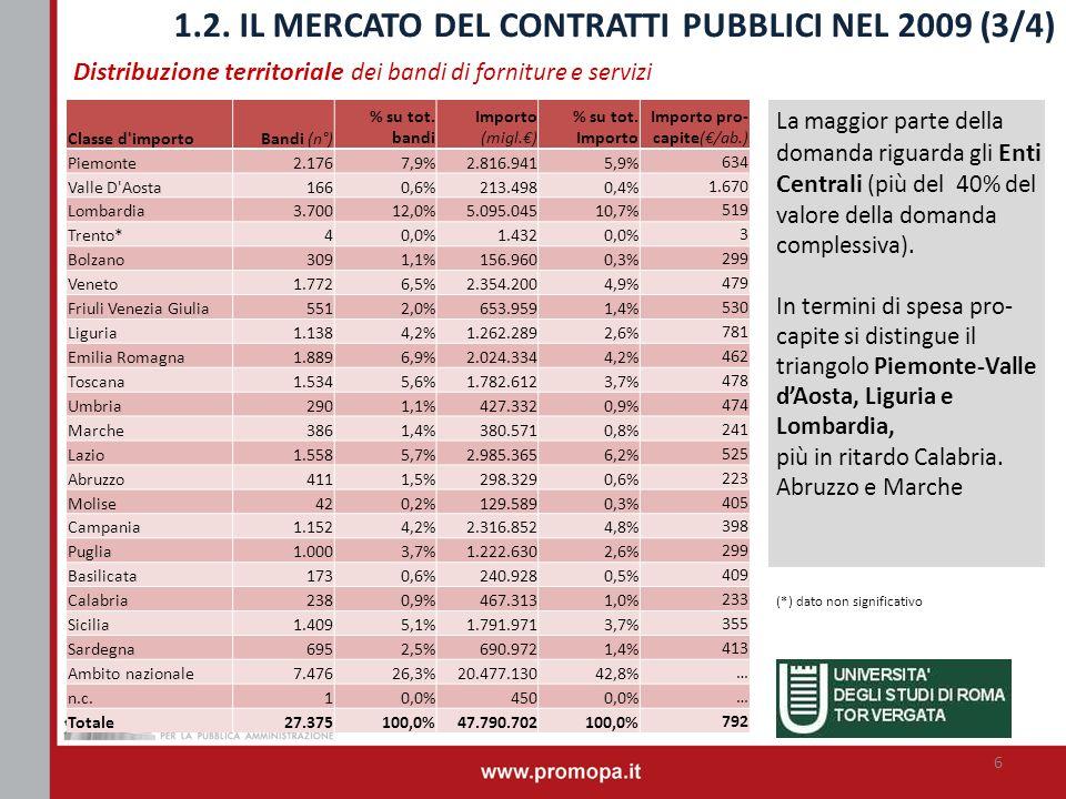 1.2. IL MERCATO DEL CONTRATTI PUBBLICI NEL 2009 (3/4)