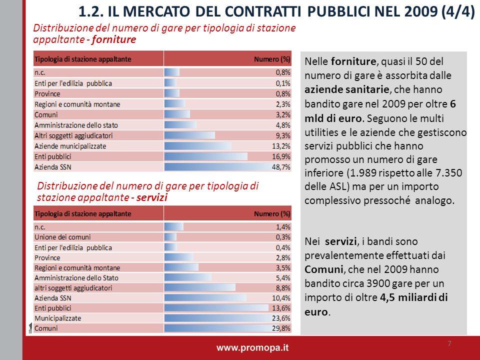 1.2. IL MERCATO DEL CONTRATTI PUBBLICI NEL 2009 (4/4)