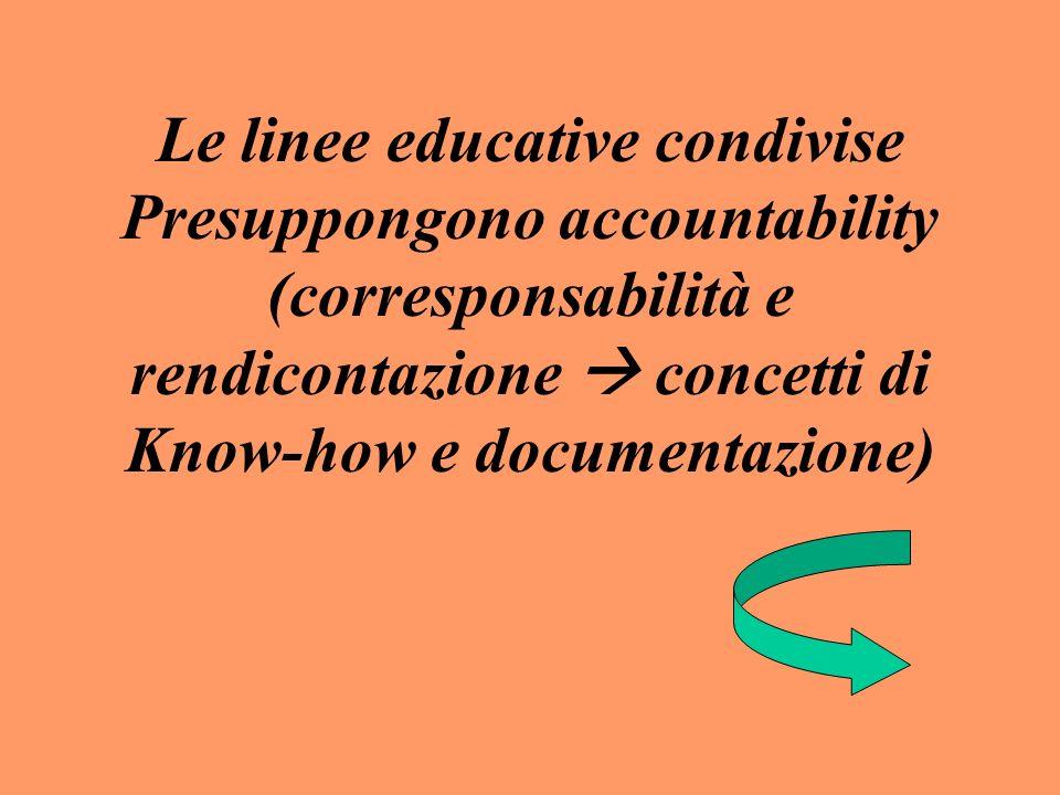 Le linee educative condivise Presuppongono accountability (corresponsabilità e rendicontazione  concetti di Know-how e documentazione)