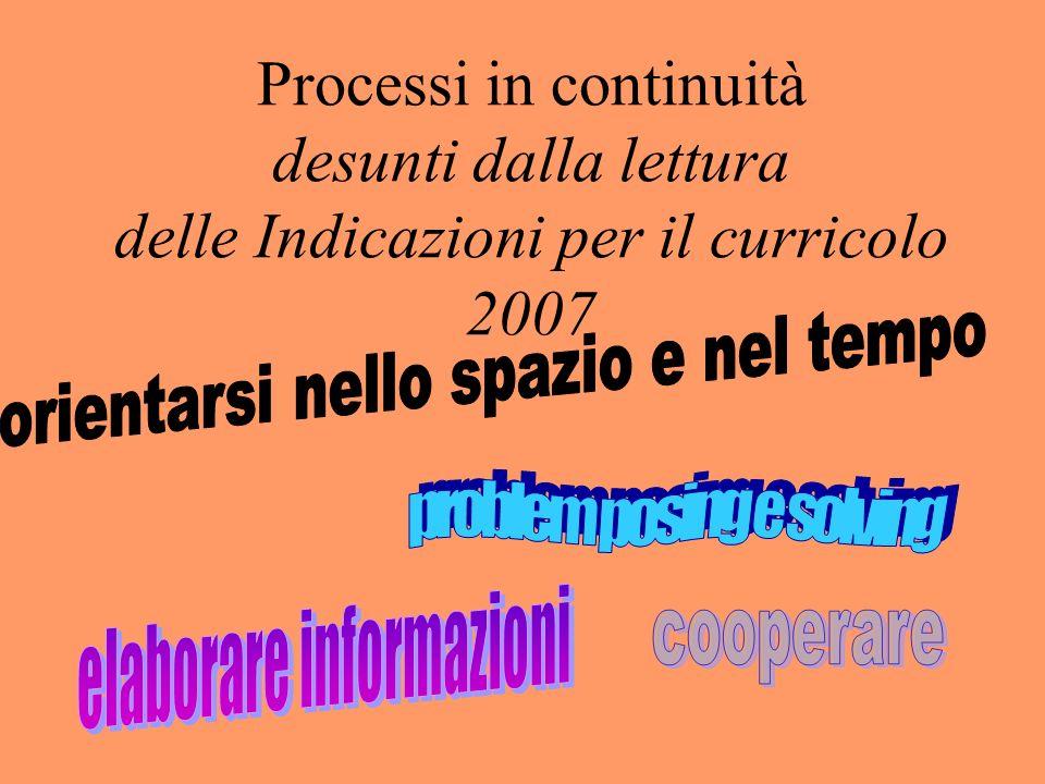 Processi in continuità desunti dalla lettura delle Indicazioni per il curricolo 2007