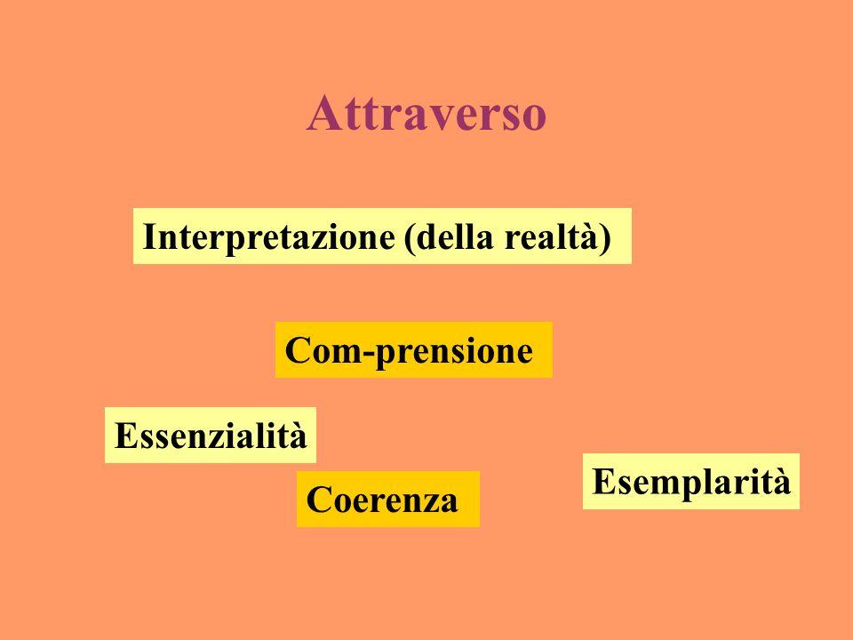 Attraverso Interpretazione (della realtà) Com-prensione Essenzialità