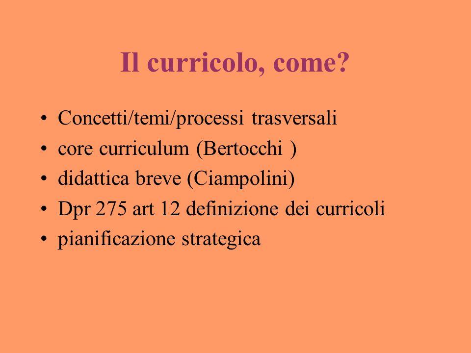 Il curricolo, come Concetti/temi/processi trasversali