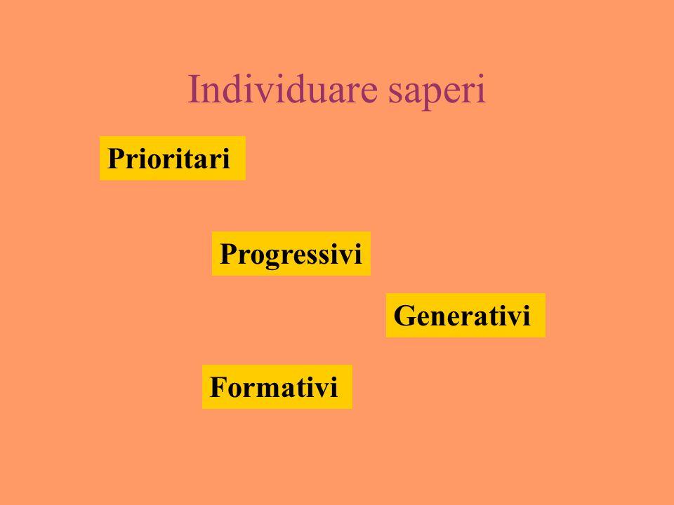 Individuare saperi Prioritari Progressivi Generativi Formativi