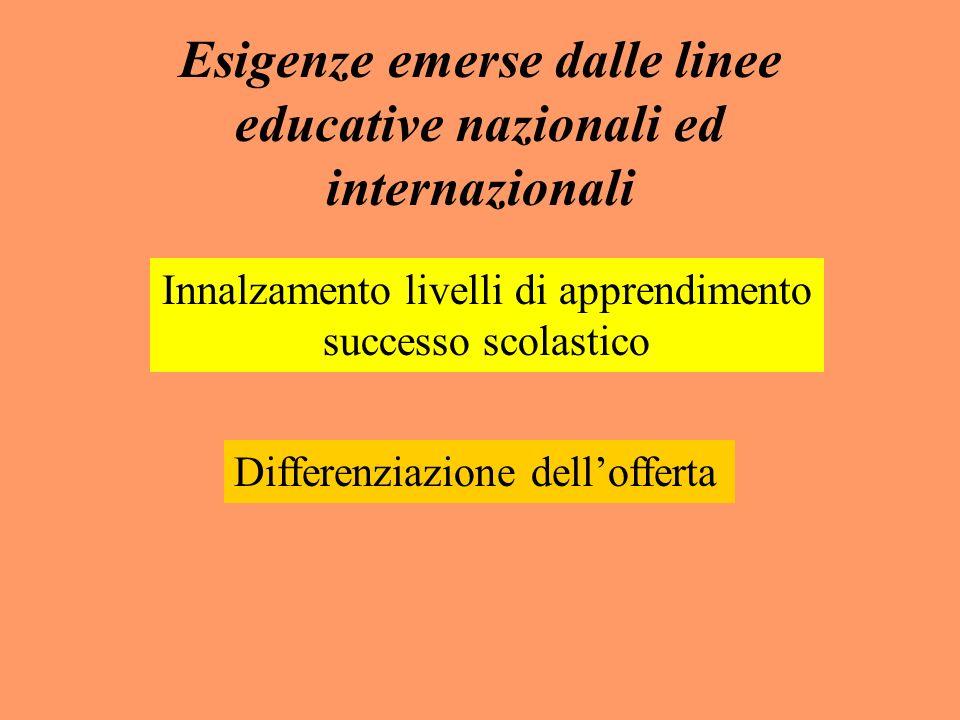 Esigenze emerse dalle linee educative nazionali ed internazionali