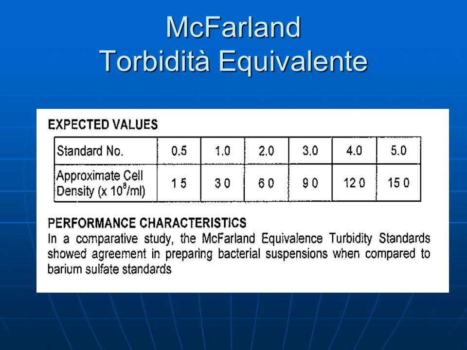 McFarland Torbidità Equivalente