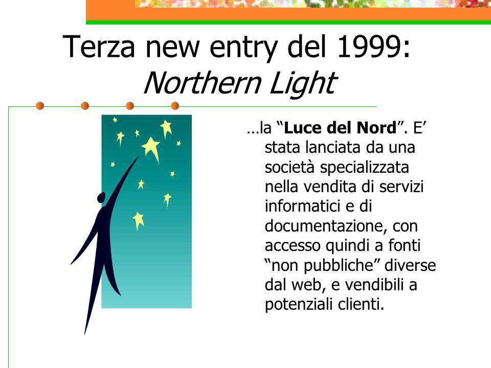 Terza new entry del 1999: Northern Light