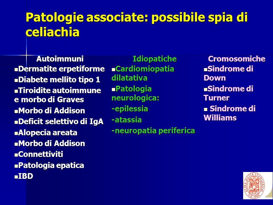 Patologie associate: possibile spia di celiachia