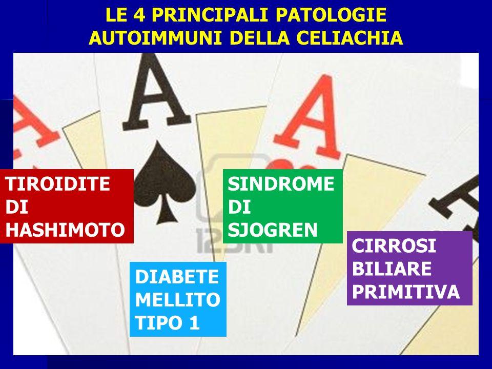 LE 4 PRINCIPALI PATOLOGIE AUTOIMMUNI DELLA CELIACHIA