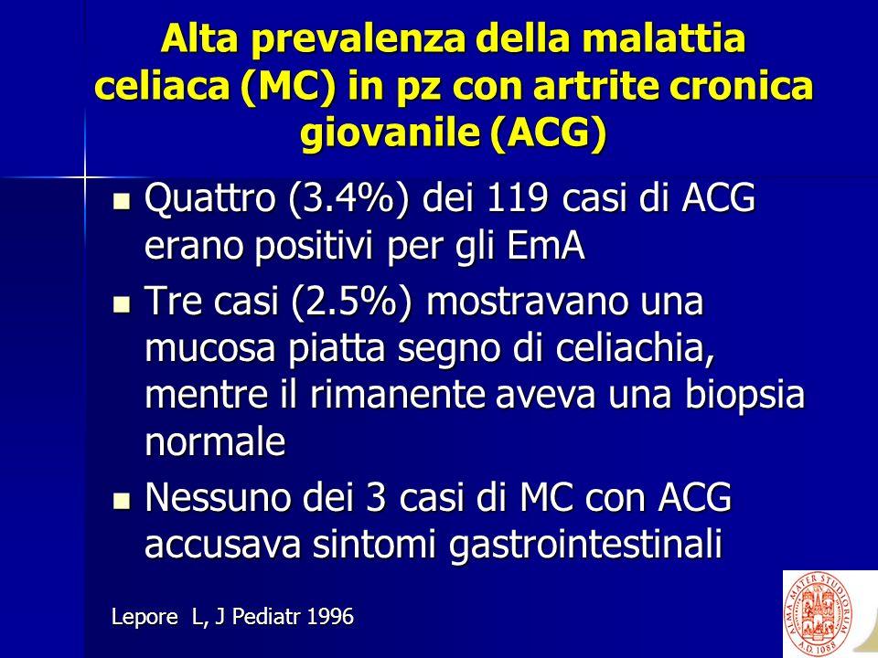 Quattro (3.4%) dei 119 casi di ACG erano positivi per gli EmA