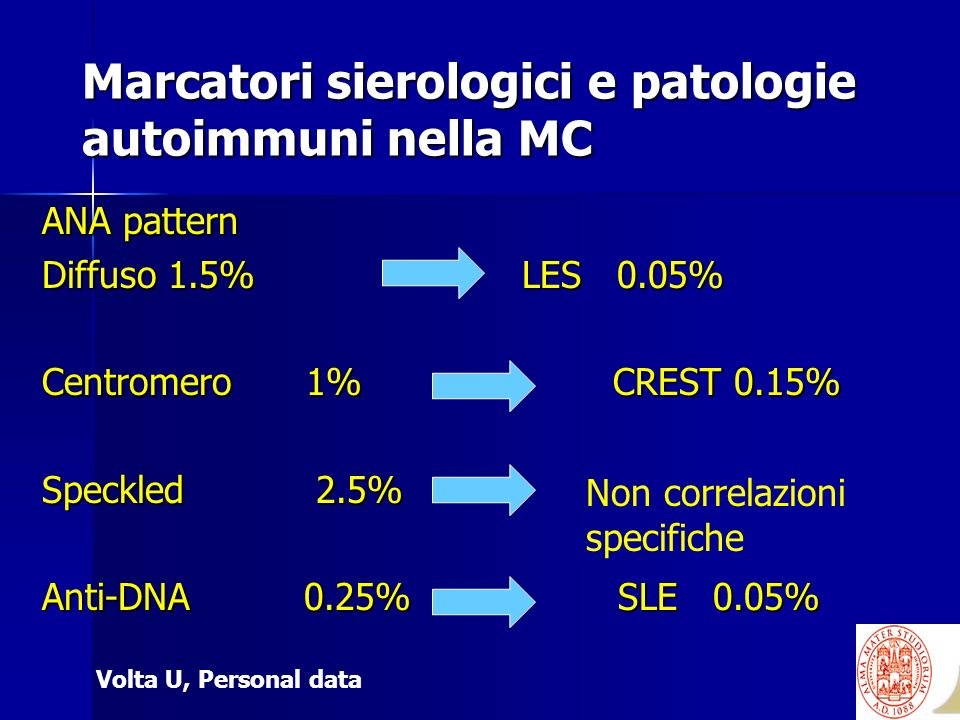 Marcatori sierologici e patologie autoimmuni nella MC