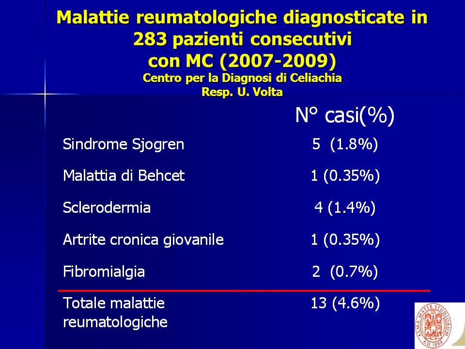 Malattie reumatologiche diagnosticate in 283 pazienti consecutivi con MC (2007-2009) Centro per la Diagnosi di Celiachia Resp.