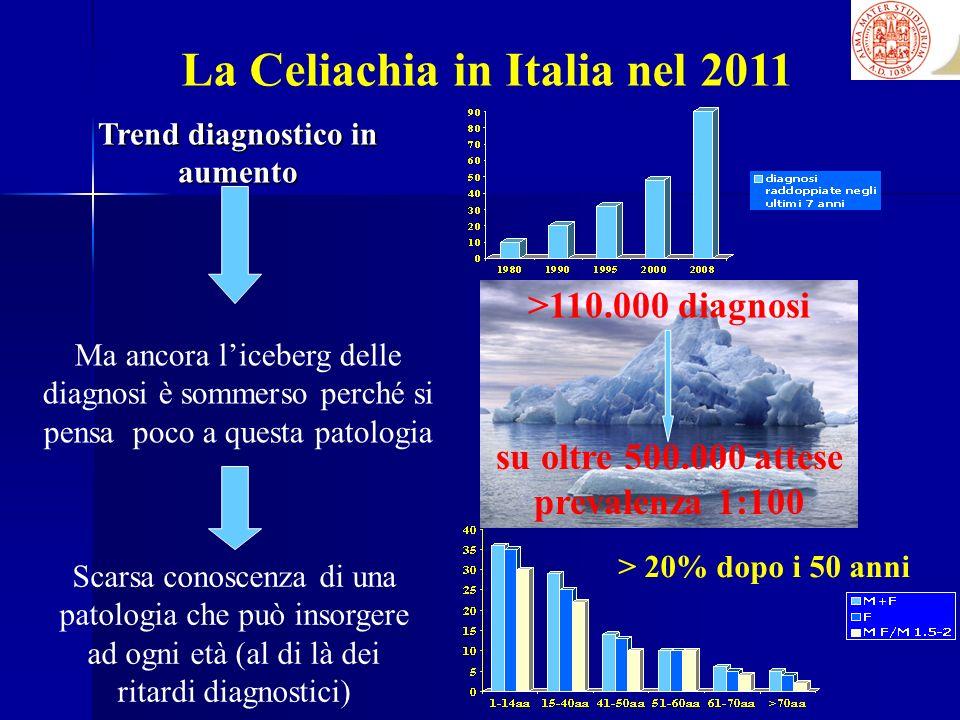 La Celiachia in Italia nel 2011 Trend diagnostico in aumento