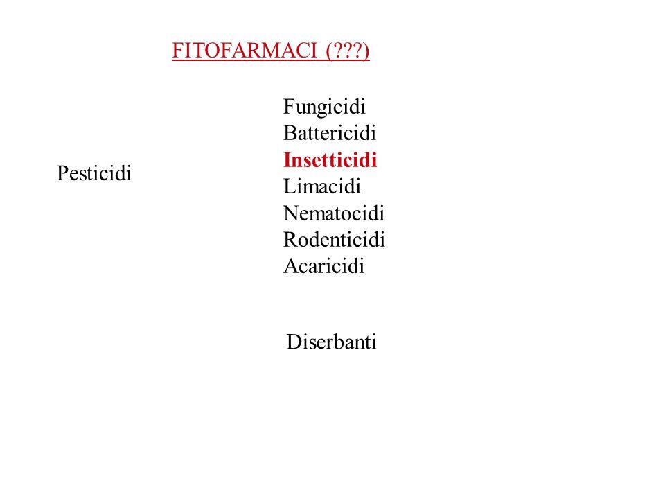FITOFARMACI ( ) Fungicidi. Battericidi. Insetticidi. Limacidi. Nematocidi. Rodenticidi. Acaricidi.
