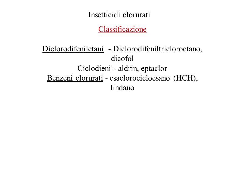 Insetticidi clorurati