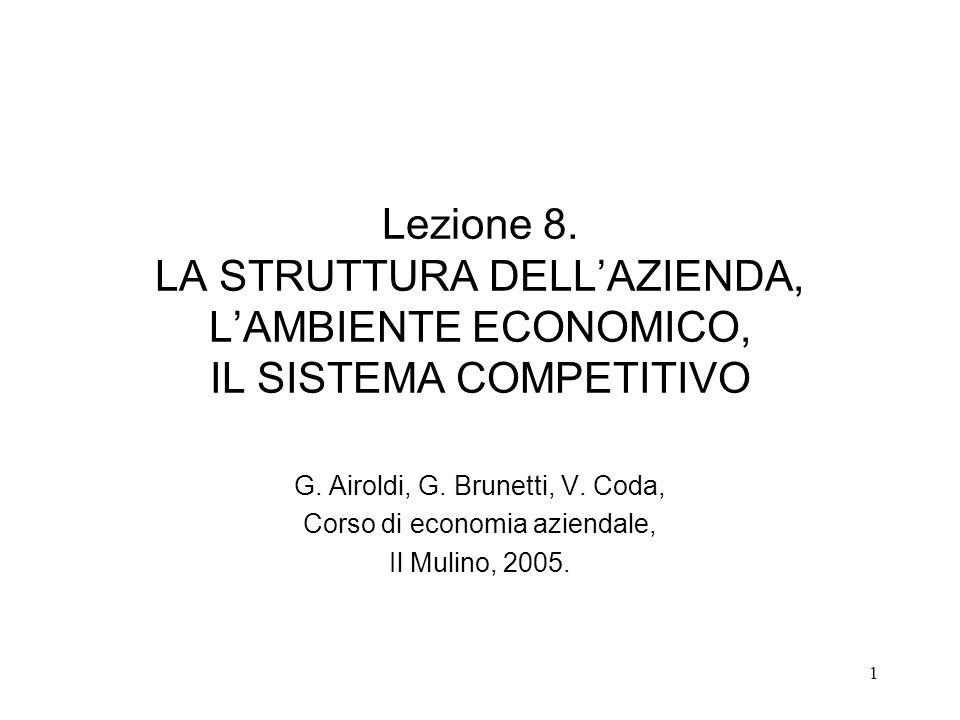 Lezione 8. LA STRUTTURA DELL'AZIENDA, L'AMBIENTE ECONOMICO, IL SISTEMA COMPETITIVO