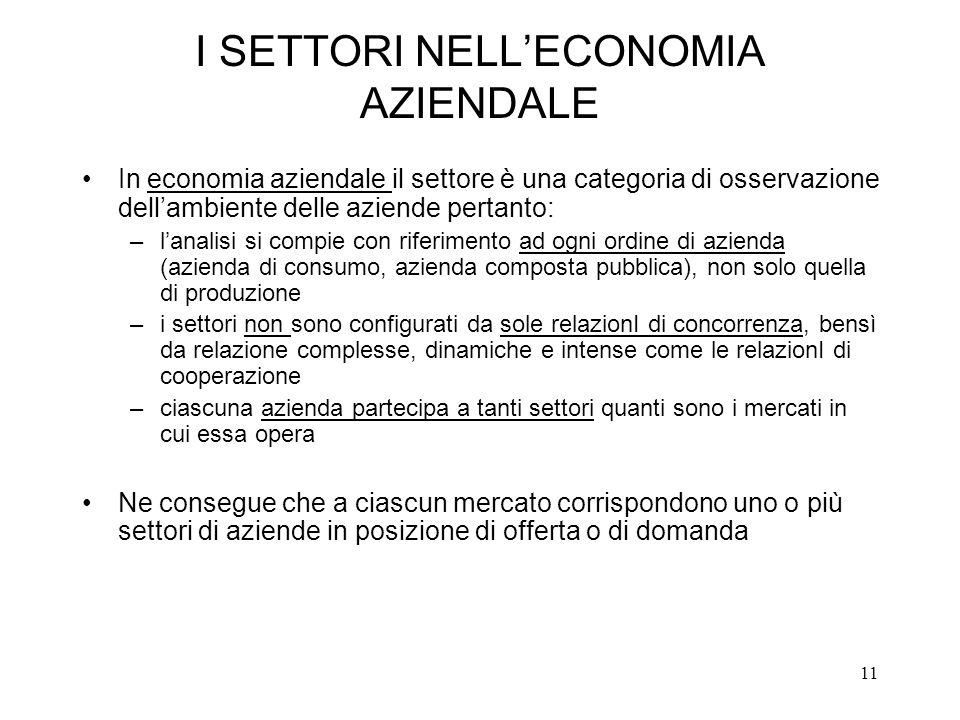 I SETTORI NELL'ECONOMIA AZIENDALE
