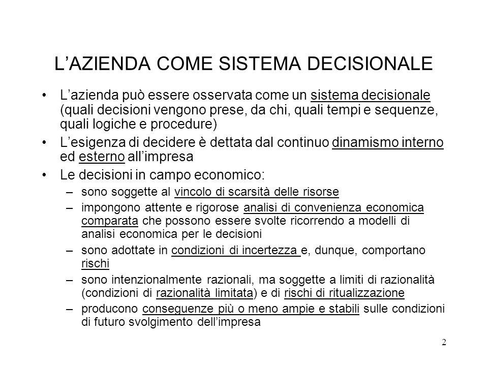 L'AZIENDA COME SISTEMA DECISIONALE