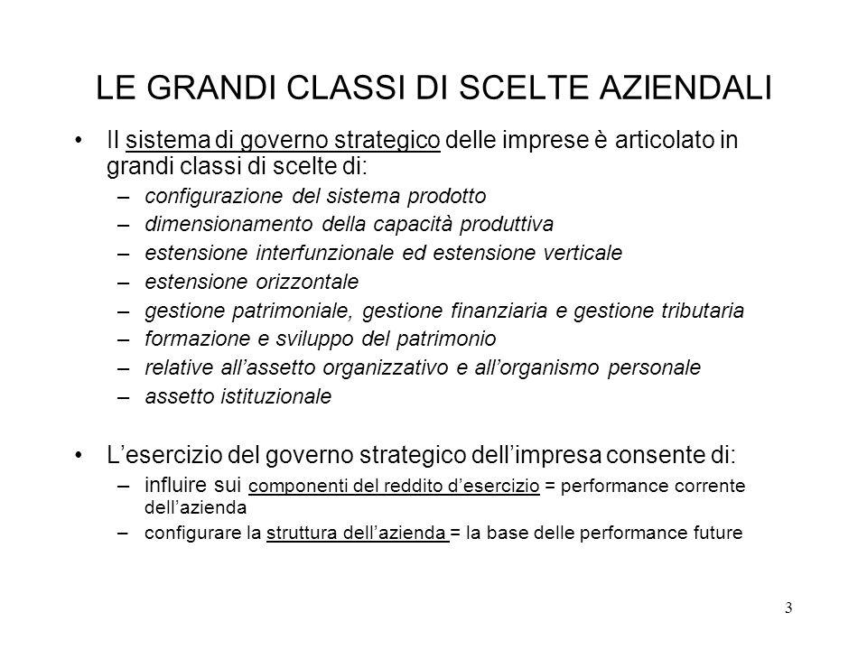 LE GRANDI CLASSI DI SCELTE AZIENDALI