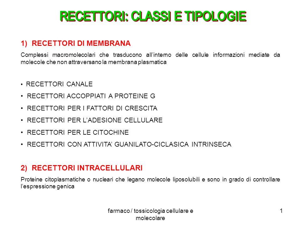 RECETTORI: CLASSI E TIPOLOGIE