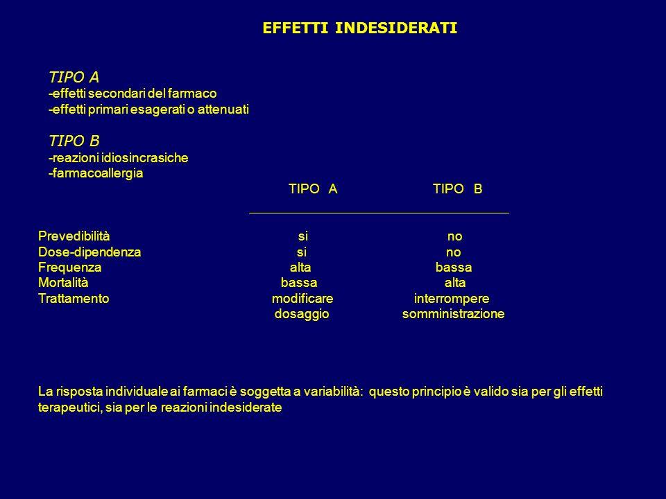 TIPO A TIPO B EFFETTI INDESIDERATI effetti secondari del farmaco
