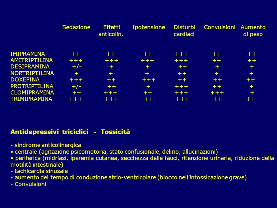 Sedazione Effetti Ipotensione Disturbi Convulsioni Aumento