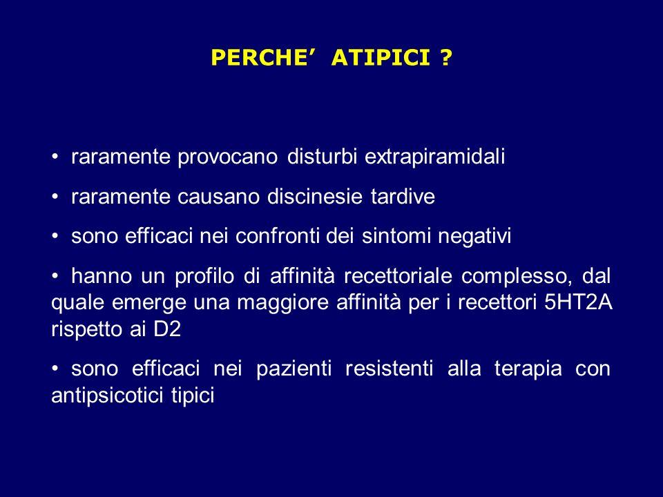 PERCHE' ATIPICI raramente provocano disturbi extrapiramidali. raramente causano discinesie tardive.
