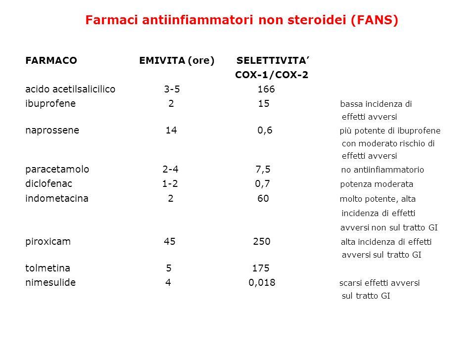 Farmaci antiinfiammatori non steroidei (FANS)