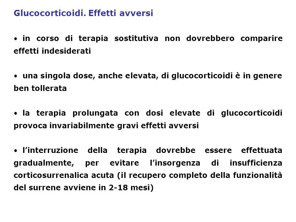 Glucocorticoidi. Effetti avversi