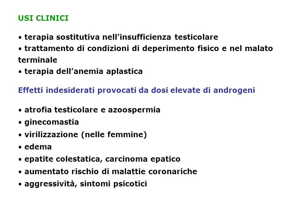 USI CLINICI terapia sostitutiva nell'insufficienza testicolare. trattamento di condizioni di deperimento fisico e nel malato terminale.