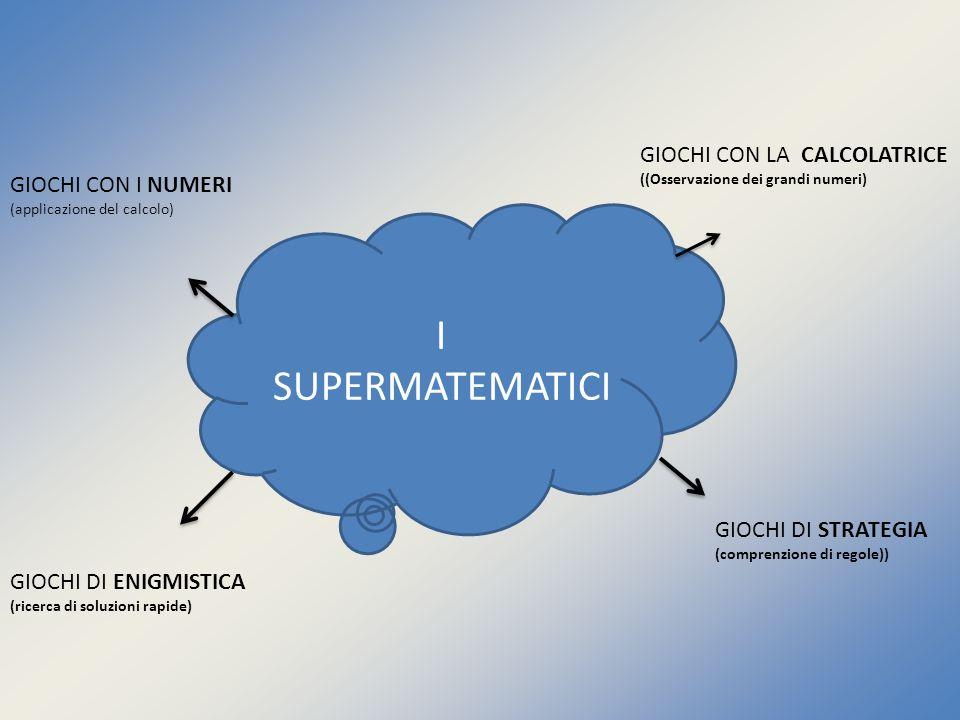 I SUPERMATEMATICI GIOCHI CON LA CALCOLATRICE