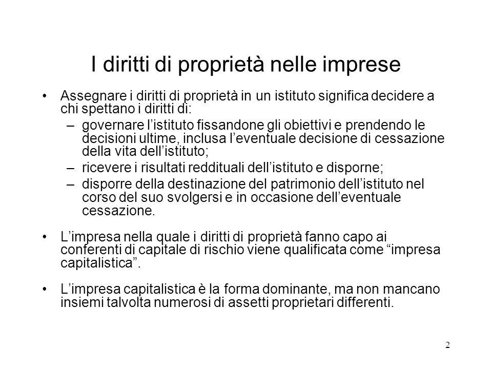 I diritti di proprietà nelle imprese