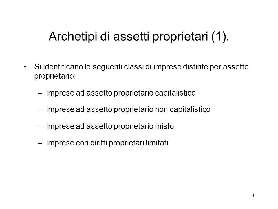 Archetipi di assetti proprietari (1).
