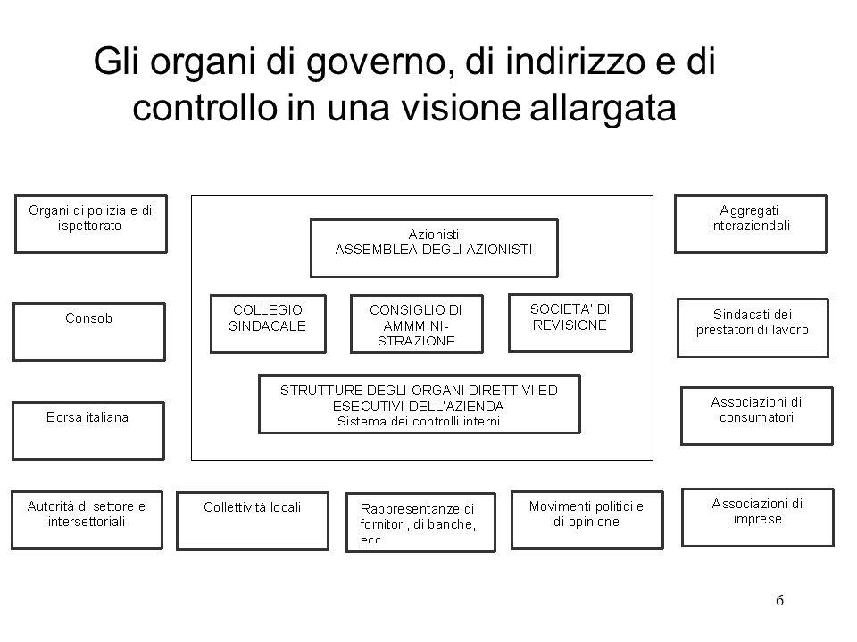 Gli organi di governo, di indirizzo e di controllo in una visione allargata